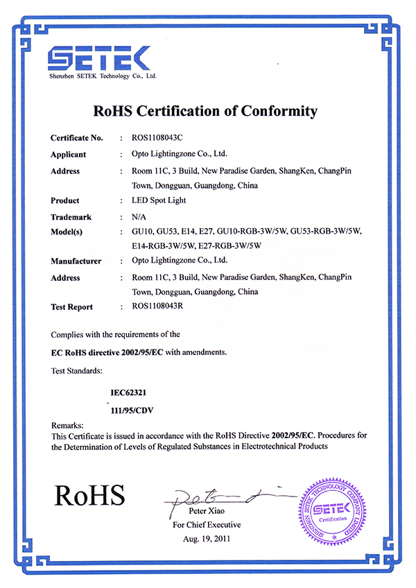 HTB15DaUHXXXXXcYXpXXq6xXFXXXO CE a RoHS Certifikáty