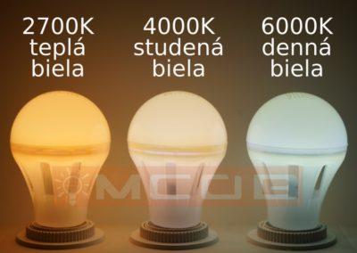 Najnovšia generácia MCOB Crystal LED žiaroviek